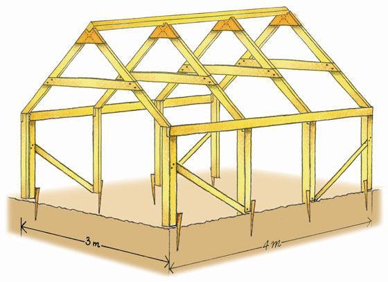 Serre en bois autonome serreenboisautonome - Plan construction serre jardin ...